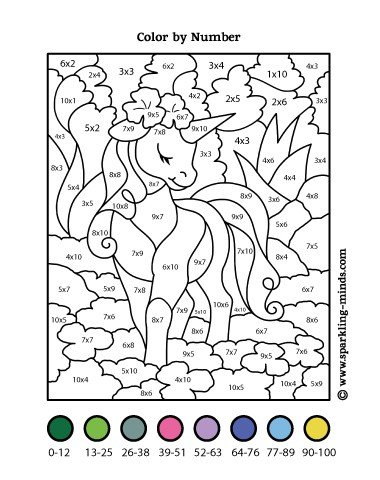 Multiplication Color by Number UNICORN: Math Coloring ...