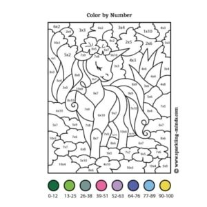 unicorn color by multiplication worksheet